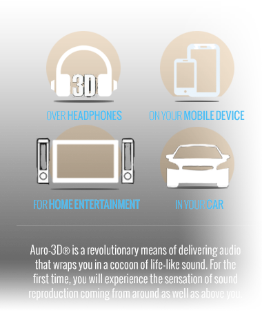 3d audio songs download hindi latest
